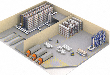 Warehouse design and layout: 6 basic factors